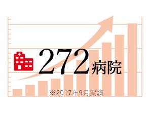 272病院