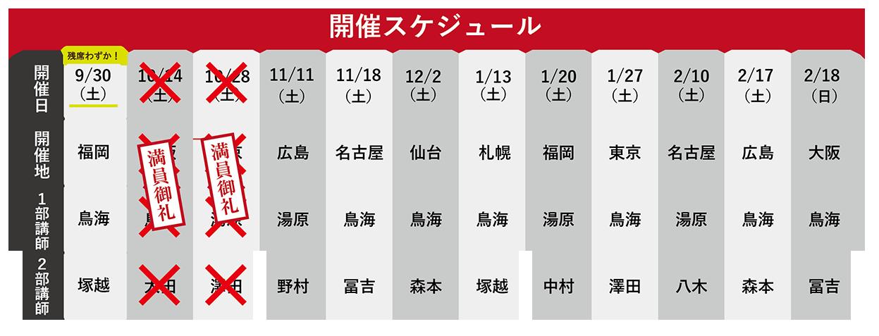 dkt-schedule