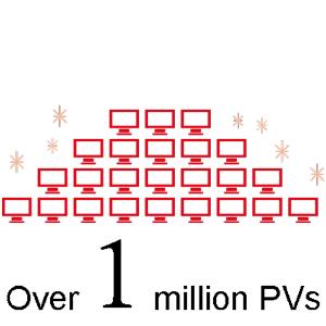 100万PV